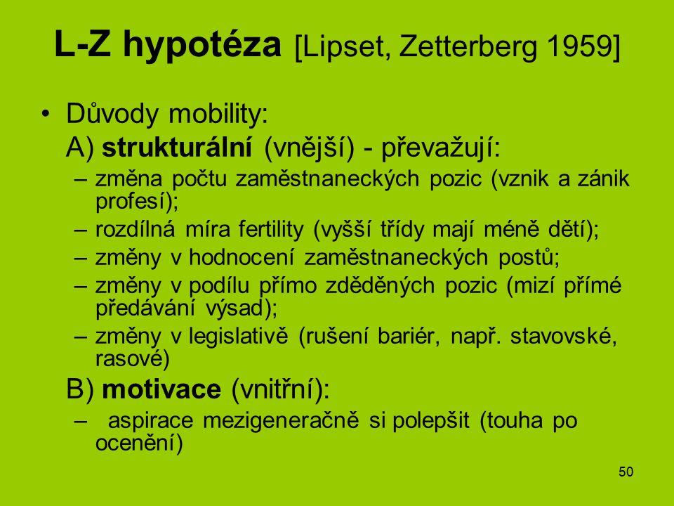 L-Z hypotéza [Lipset, Zetterberg 1959]